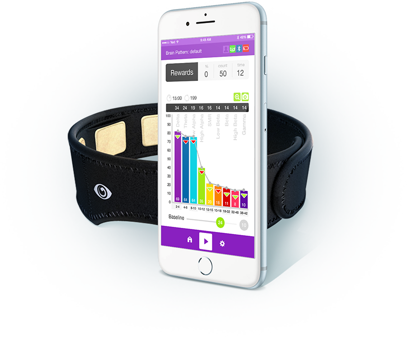 Picture of Neuro Selfcare app with FocusBand